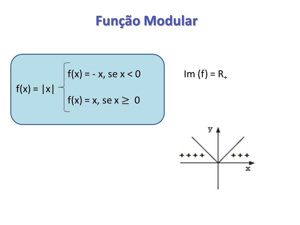 Função Modular f(x) = |x| f(x) = - x, se x < 0 f(x) = x, se x ≥ 0