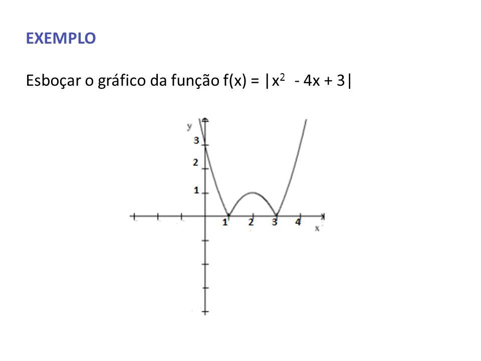EXEMPLO Esboçar o gráfico da função f(x) = | x2 - 4x + 3|