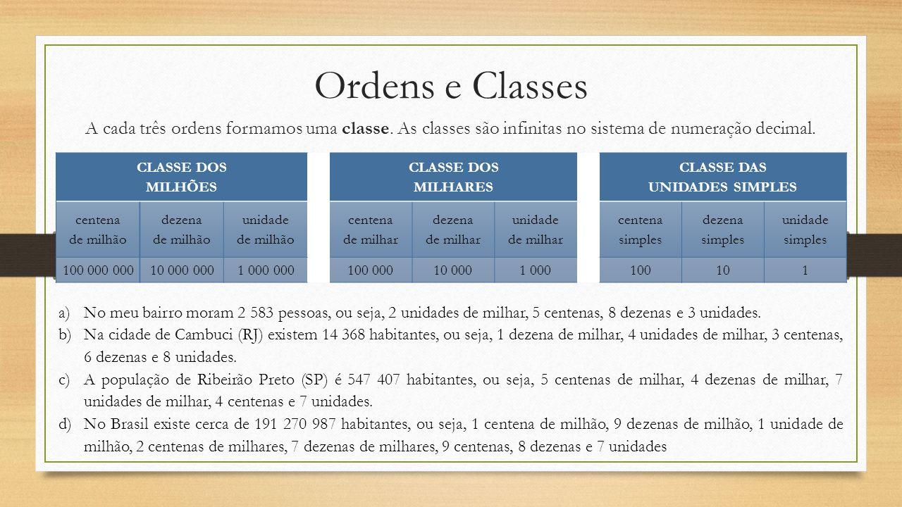 Ordens e Classes A cada três ordens formamos uma classe. As classes são infinitas no sistema de numeração decimal.