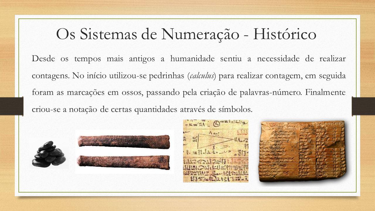 Os Sistemas de Numeração - Histórico