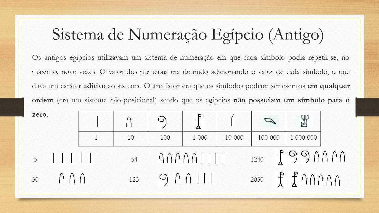 Sistema de Numeração Egípcio (Antigo)