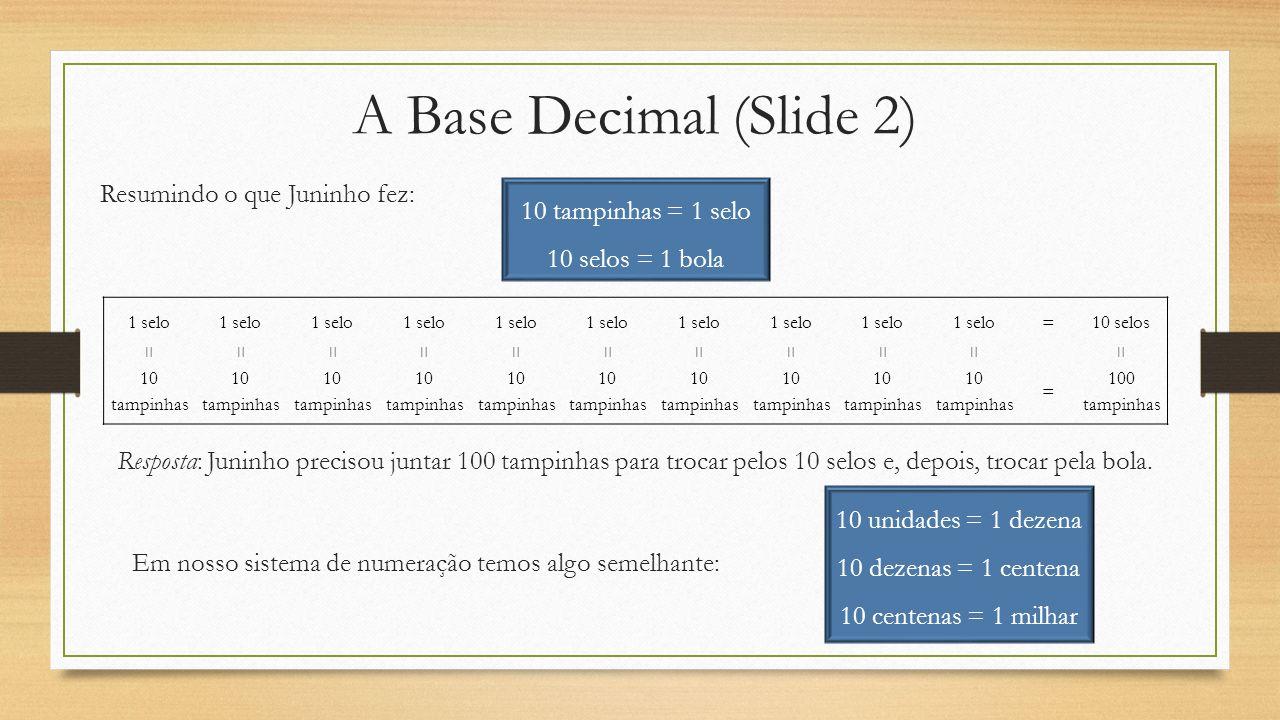 A Base Decimal (Slide 2) Resumindo o que Juninho fez: