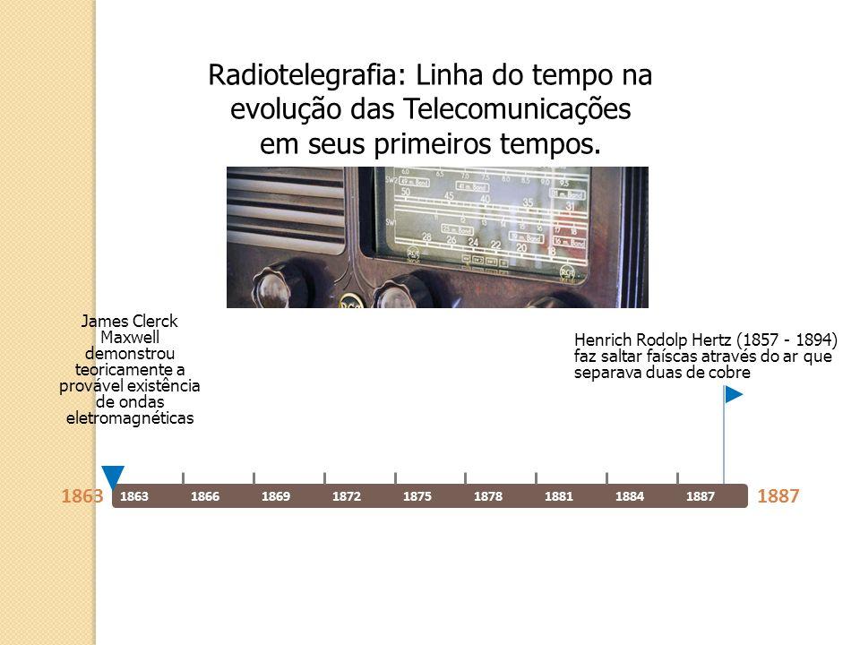 Radiotelegrafia: Linha do tempo na evolução das Telecomunicações