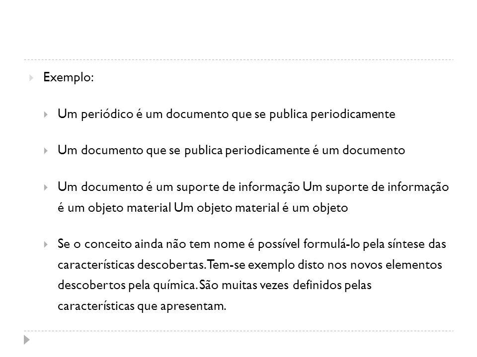 Exemplo: Um periódico é um documento que se publica periodicamente. Um documento que se publica periodicamente é um documento.