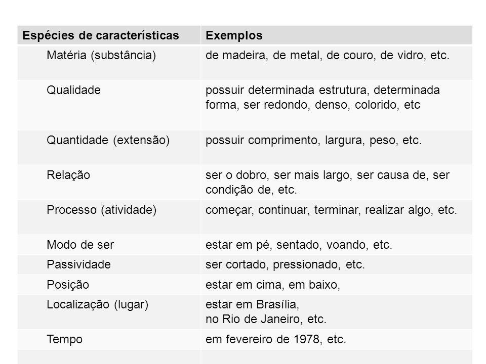 Espécies de características