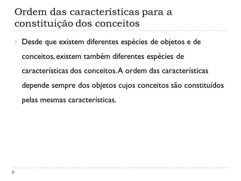 Ordem das características para a constituição dos conceitos