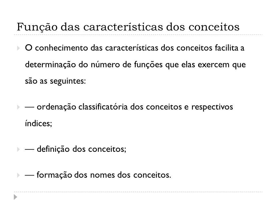 Função das características dos conceitos
