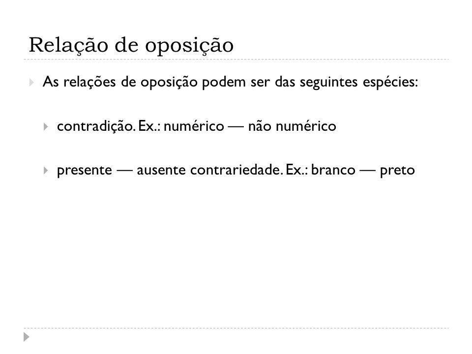 Relação de oposição As relações de oposição podem ser das seguintes espécies: contradição. Ex.: numérico — não numérico.