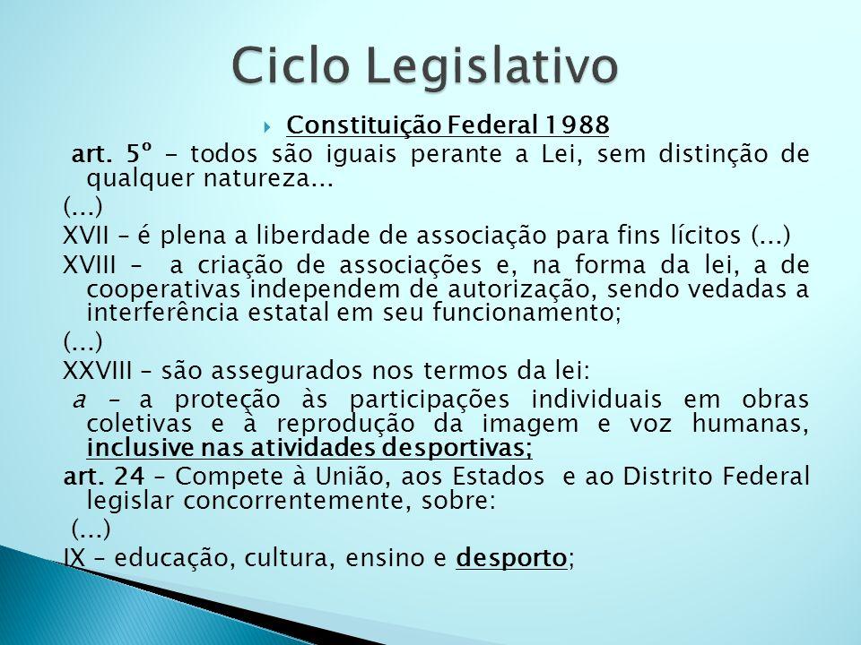 Ciclo Legislativo Constituição Federal 1988