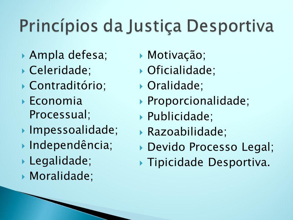 Princípios da Justiça Desportiva