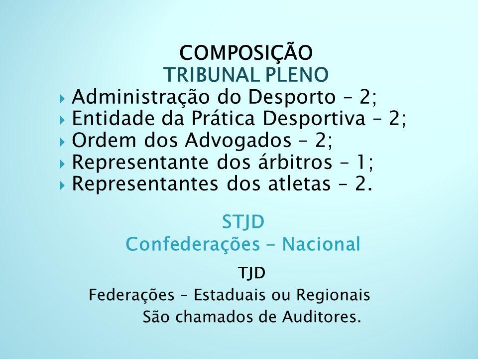 STJD Confederações - Nacional