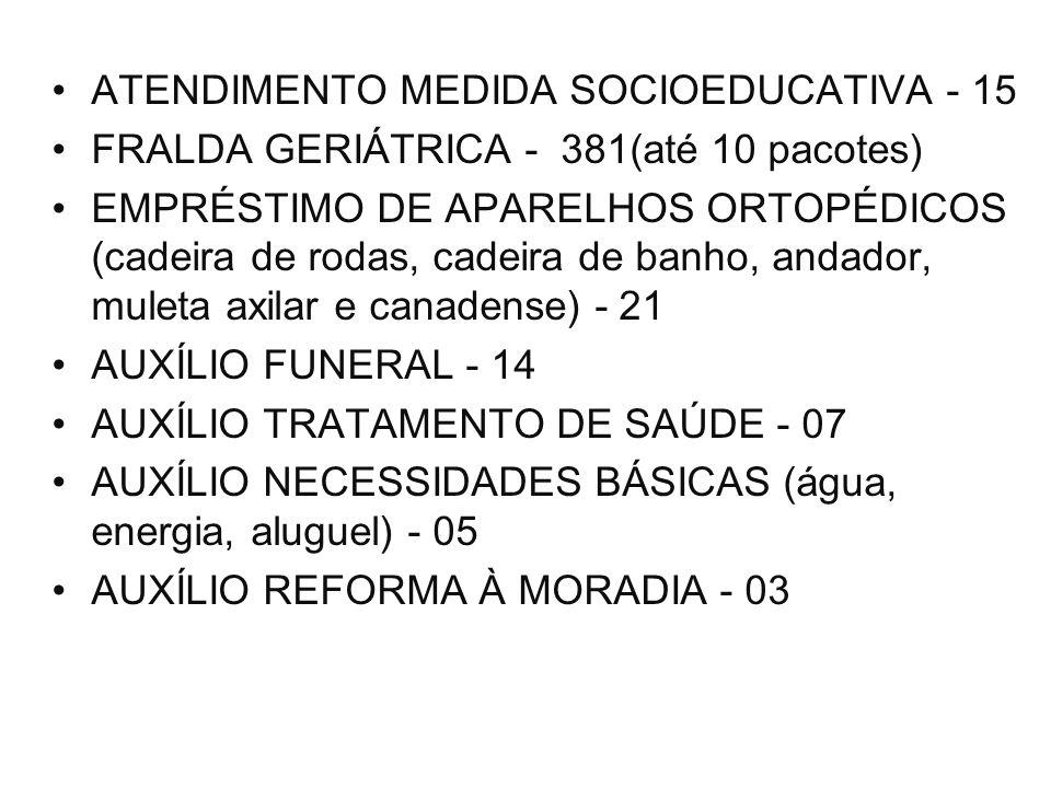 ATENDIMENTO MEDIDA SOCIOEDUCATIVA - 15