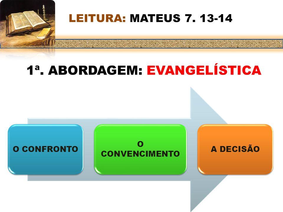 1ª. ABORDAGEM: EVANGELÍSTICA
