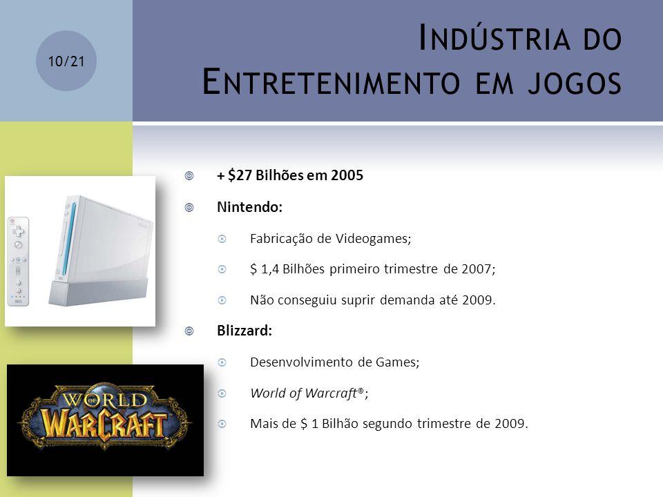 Indústria do Entretenimento em jogos