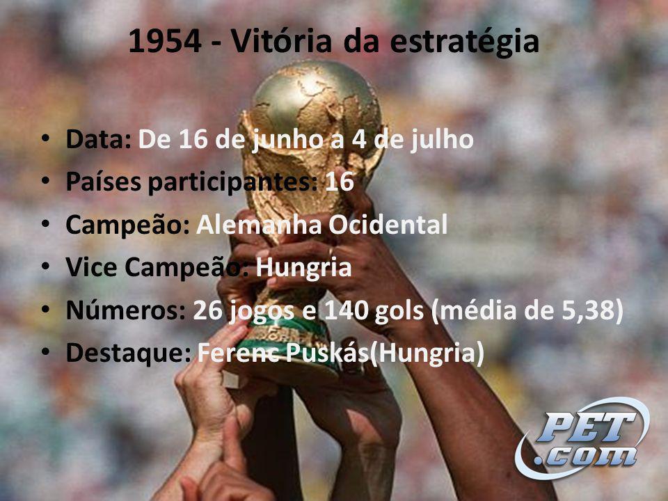 1954 - Vitória da estratégia