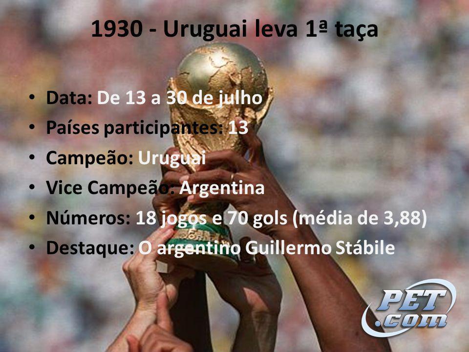 1930 - Uruguai leva 1ª taça Data: De 13 a 30 de julho