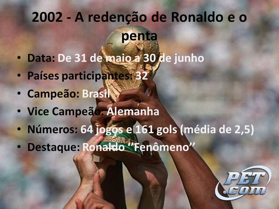 2002 - A redenção de Ronaldo e o penta