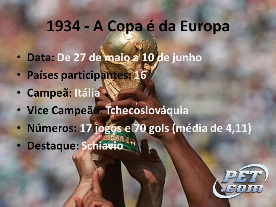 1934 - A Copa é da Europa Data: De 27 de maio a 10 de junho
