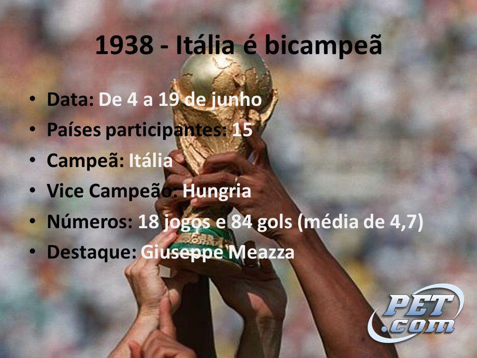 1938 - Itália é bicampeã Data: De 4 a 19 de junho