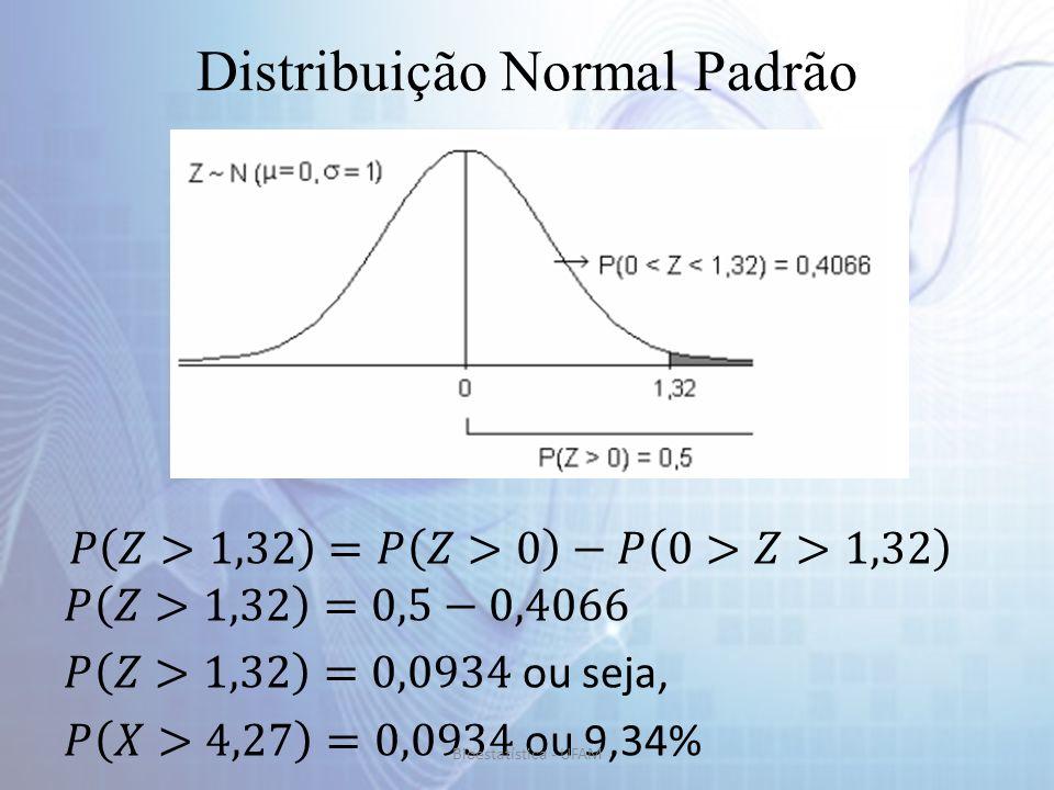 Distribuição Normal Padrão