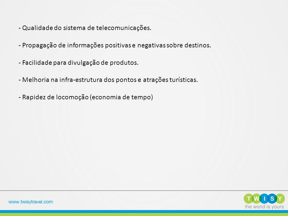 Qualidade do sistema de telecomunicações.