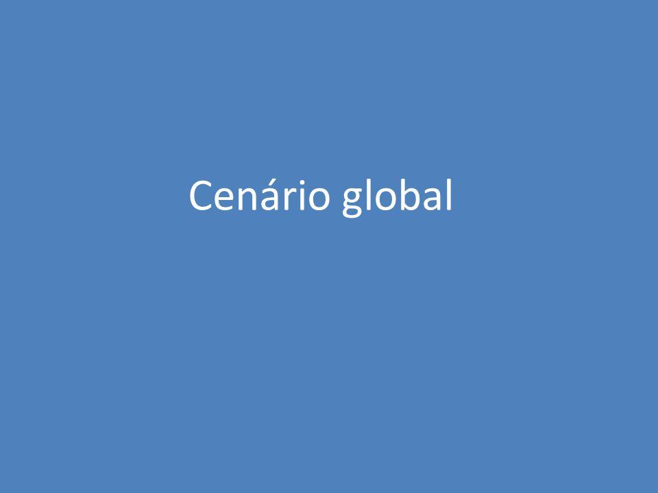 Cenário global