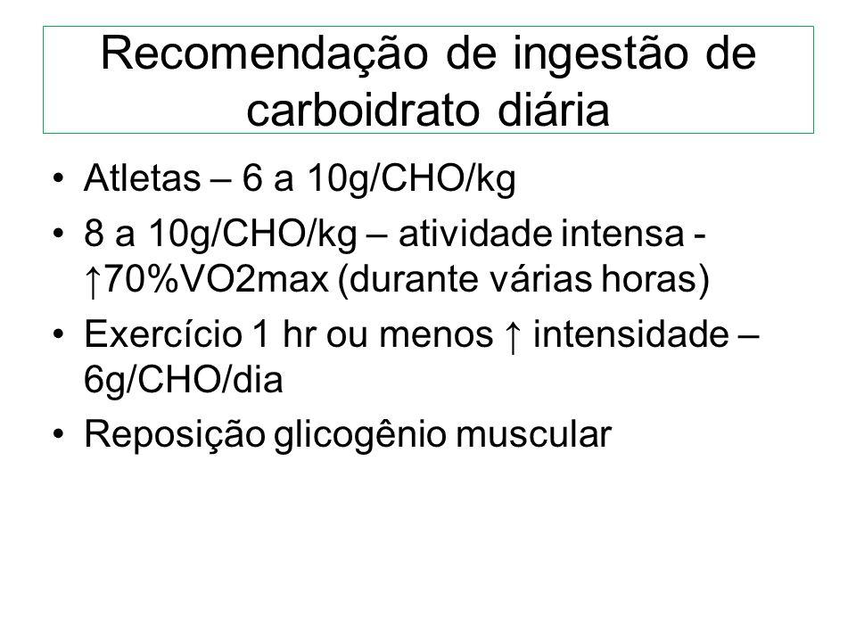 Recomendação de ingestão de carboidrato diária