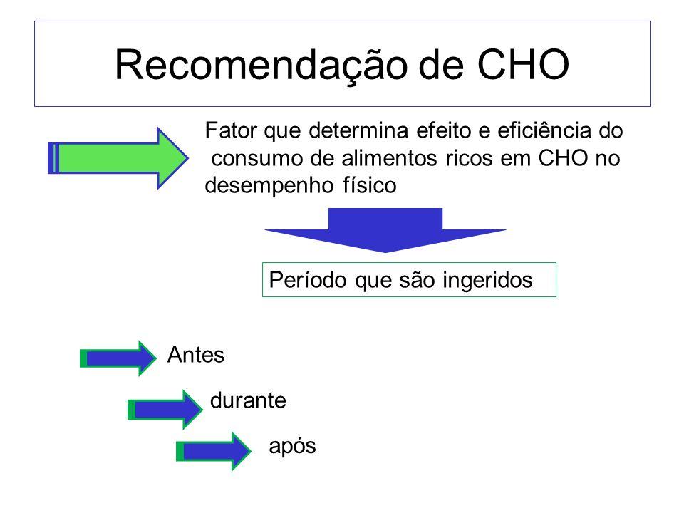 Recomendação de CHO Fator que determina efeito e eficiência do