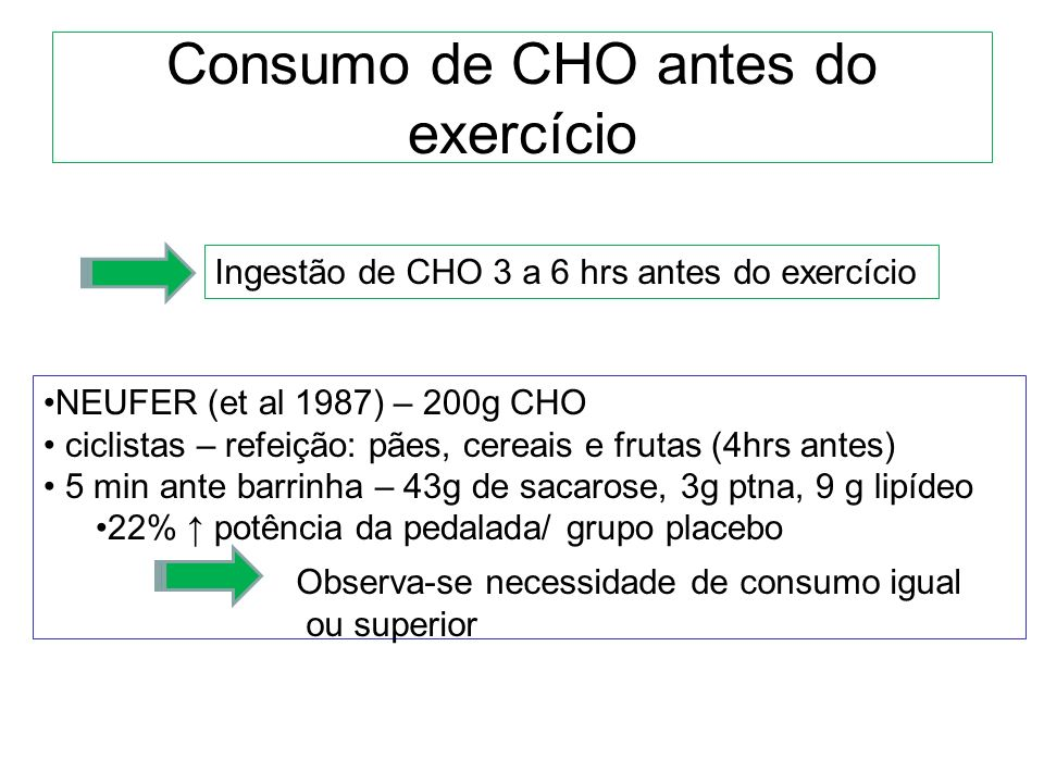 Consumo de CHO antes do exercício