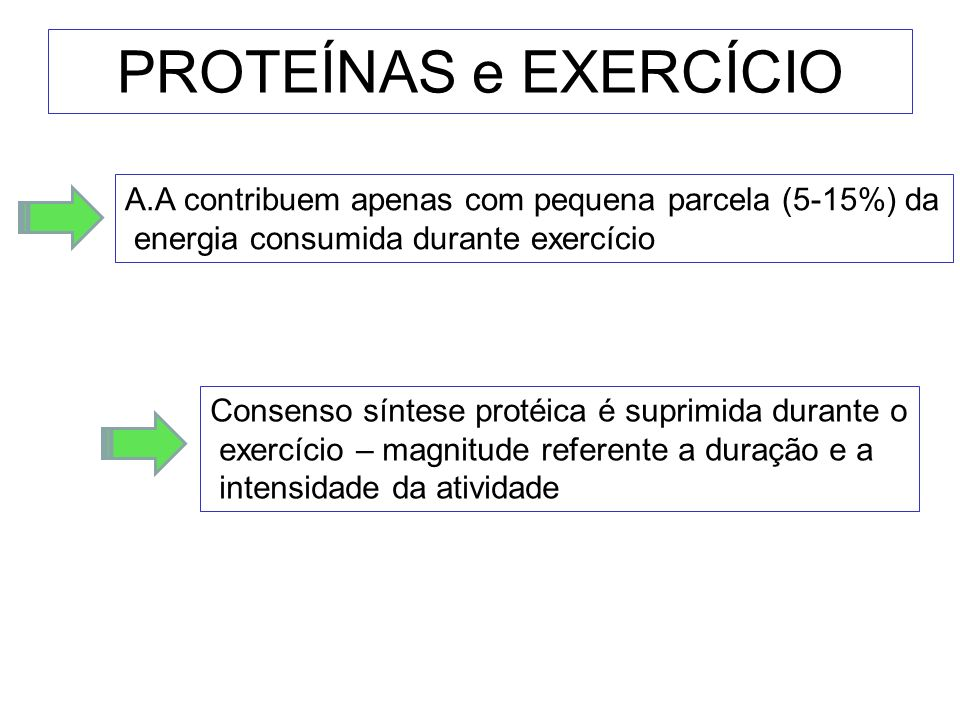 PROTEÍNAS e EXERCÍCIO A.A contribuem apenas com pequena parcela (5-15%) da. energia consumida durante exercício.