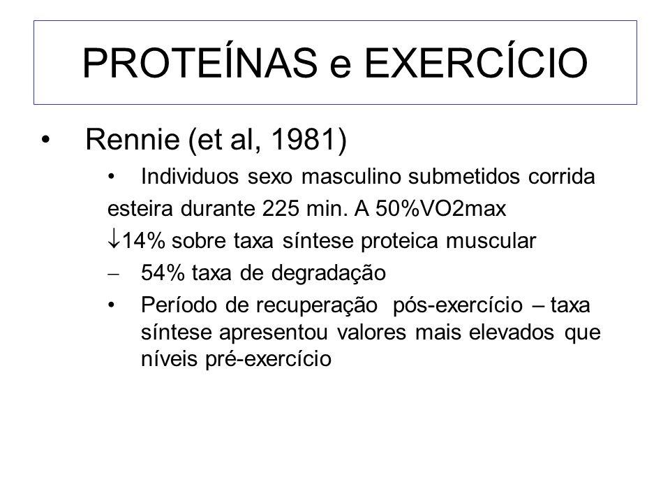 PROTEÍNAS e EXERCÍCIO Rennie (et al, 1981)