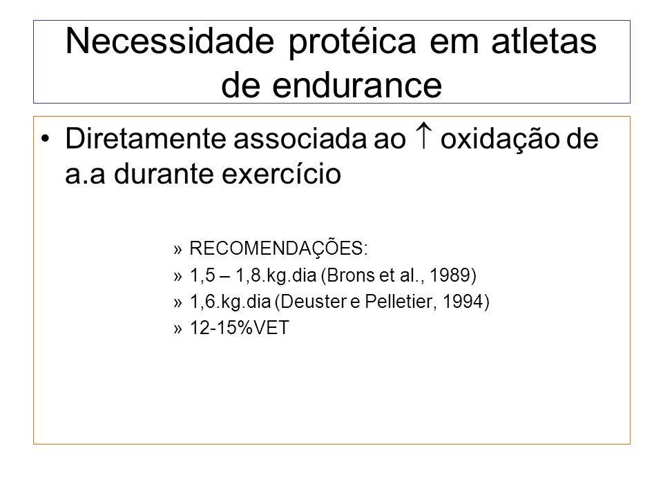 Necessidade protéica em atletas de endurance
