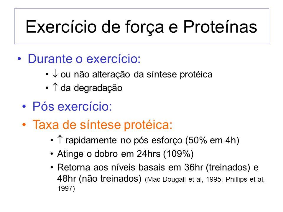 Exercício de força e Proteínas