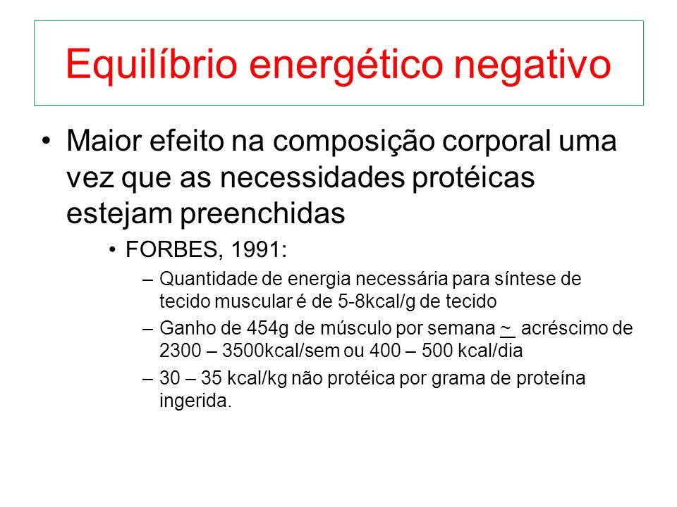 Equilíbrio energético negativo