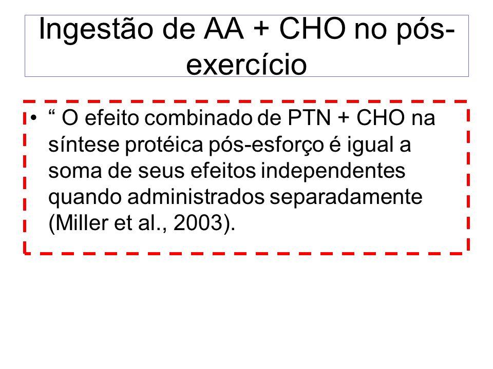 Ingestão de AA + CHO no pós- exercício