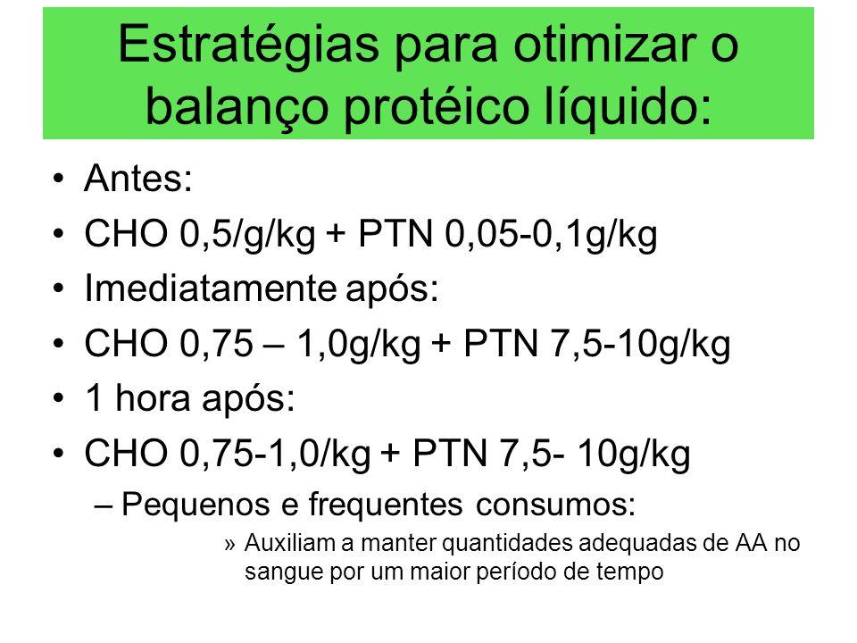 Estratégias para otimizar o balanço protéico líquido: