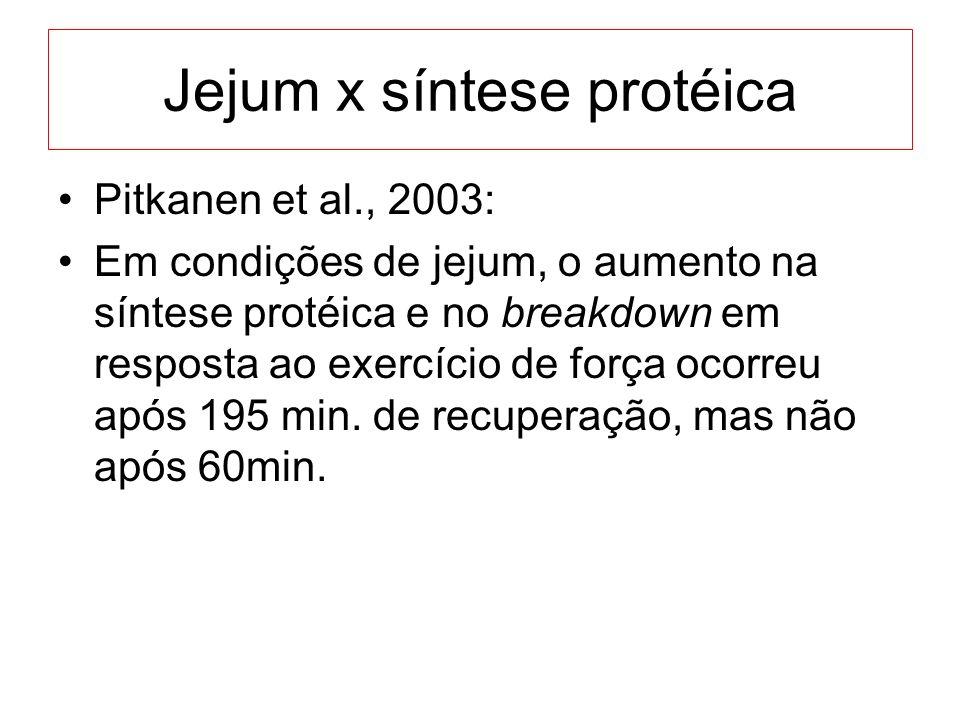 Jejum x síntese protéica
