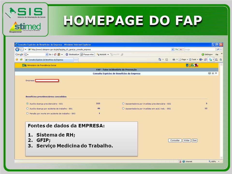 HOMEPAGE DO FAP Fontes de dados da EMPRESA: Sistema de RH; GFIP;