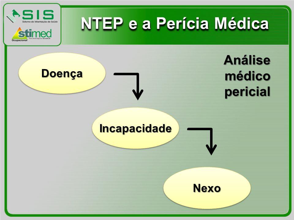 NTEP e a Perícia Médica Análise médico pericial Doença Incapacidade