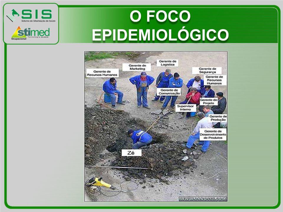 O FOCO EPIDEMIOLÓGICO