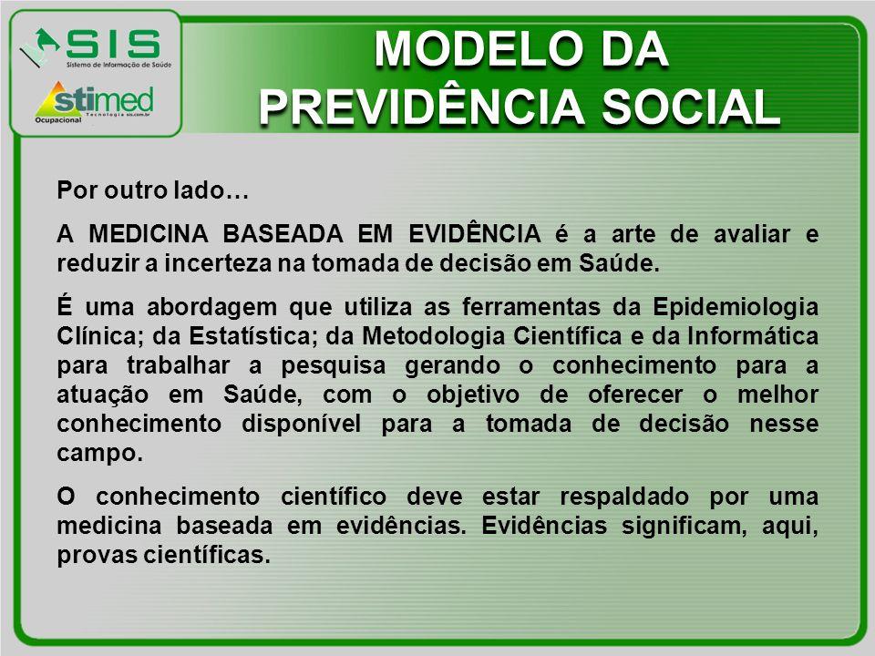 MODELO DA PREVIDÊNCIA SOCIAL