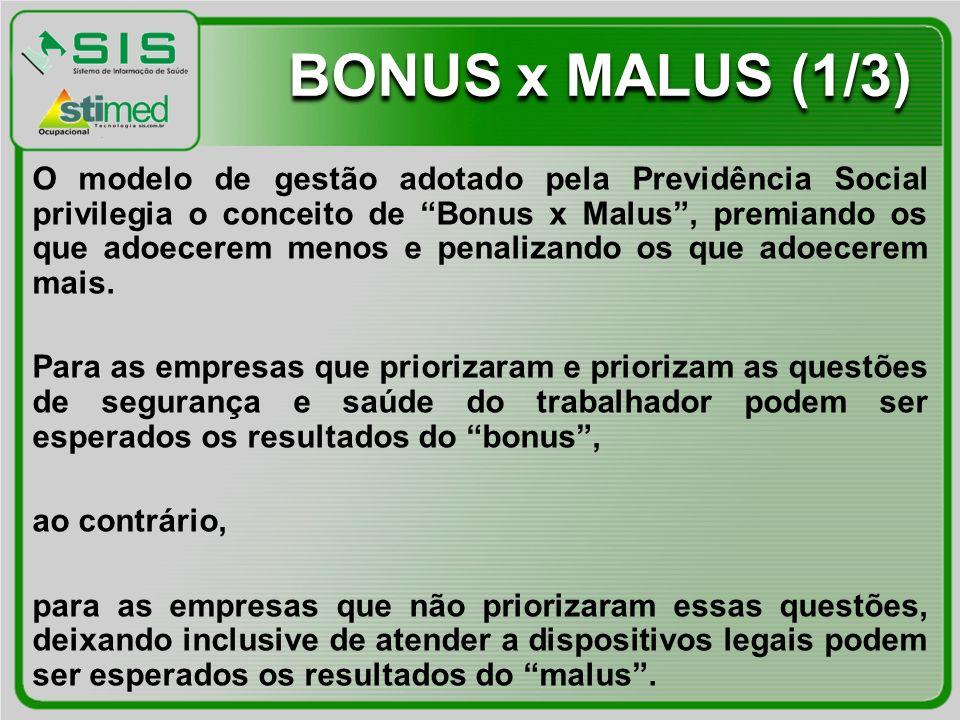 BONUS x MALUS (1/3)
