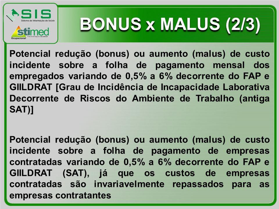 BONUS x MALUS (2/3)