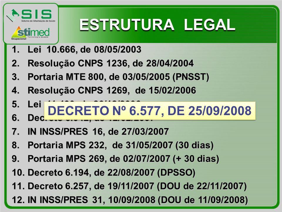 ESTRUTURA LEGAL DECRETO Nº 6.577, DE 25/09/2008