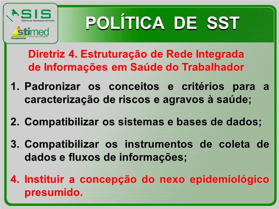 POLÍTICA DE SST Diretriz 4. Estruturação de Rede Integrada de Informações em Saúde do Trabalhador.