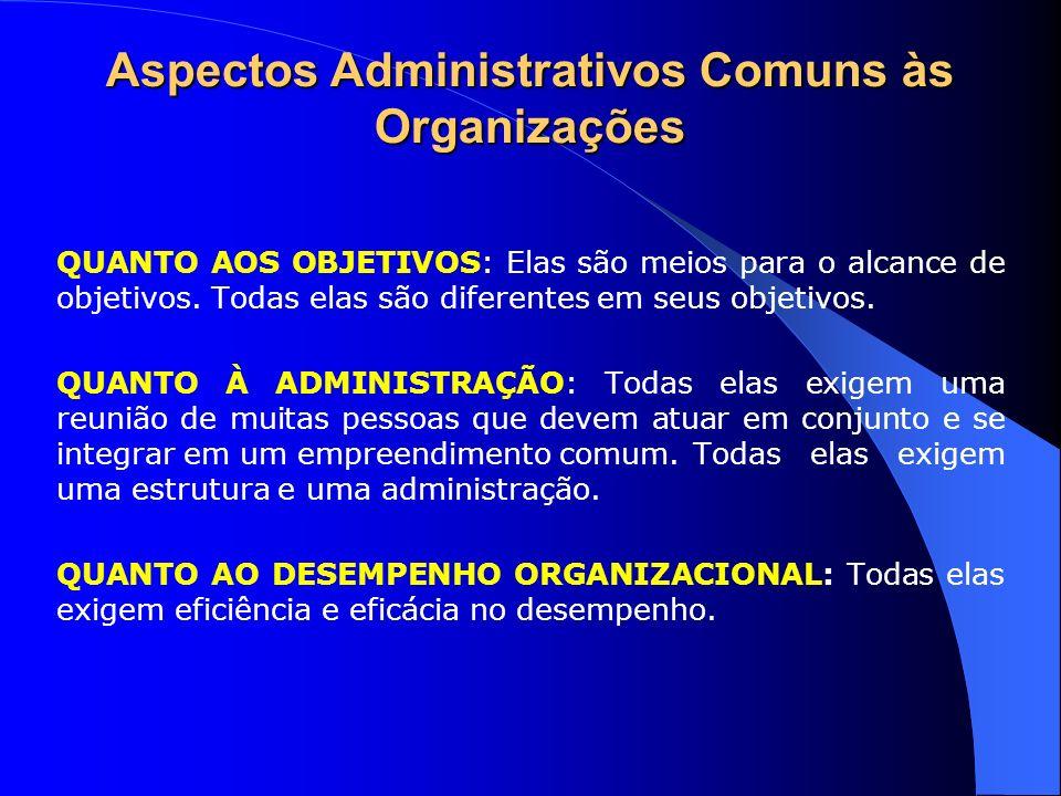 Aspectos Administrativos Comuns às Organizações