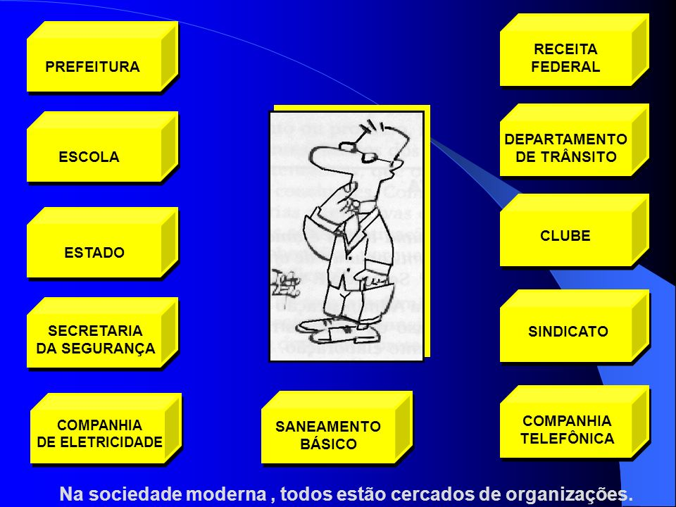 Na sociedade moderna , todos estão cercados de organizações.