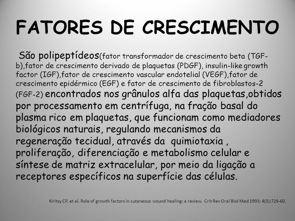 FATORES DE CRESCIMENTO