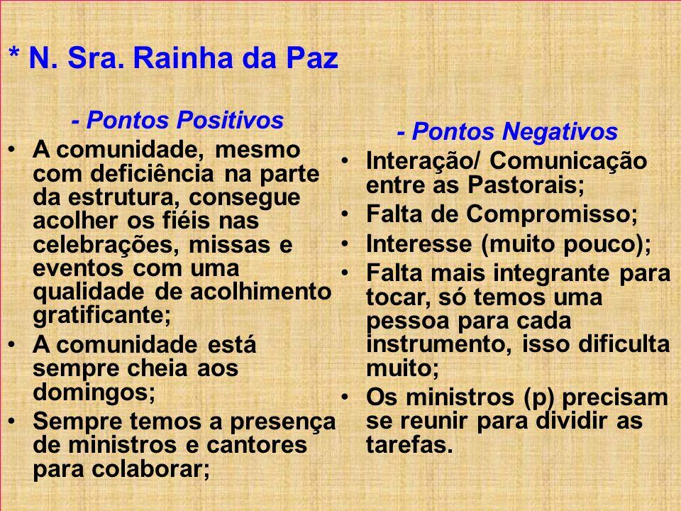 * N. Sra. Rainha da Paz - Pontos Positivos - Pontos Negativos