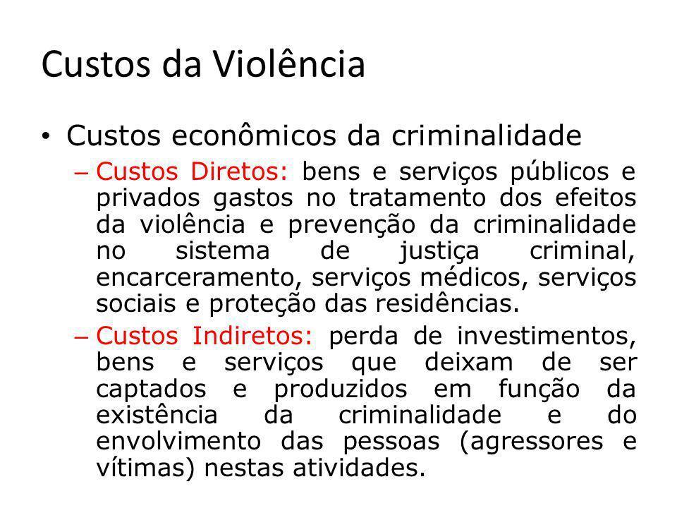 Custos da Violência Custos econômicos da criminalidade